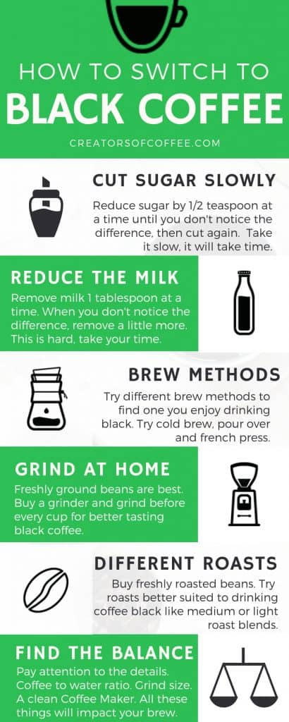 Tips on how to drink black coffee (and actually enjoy it)
