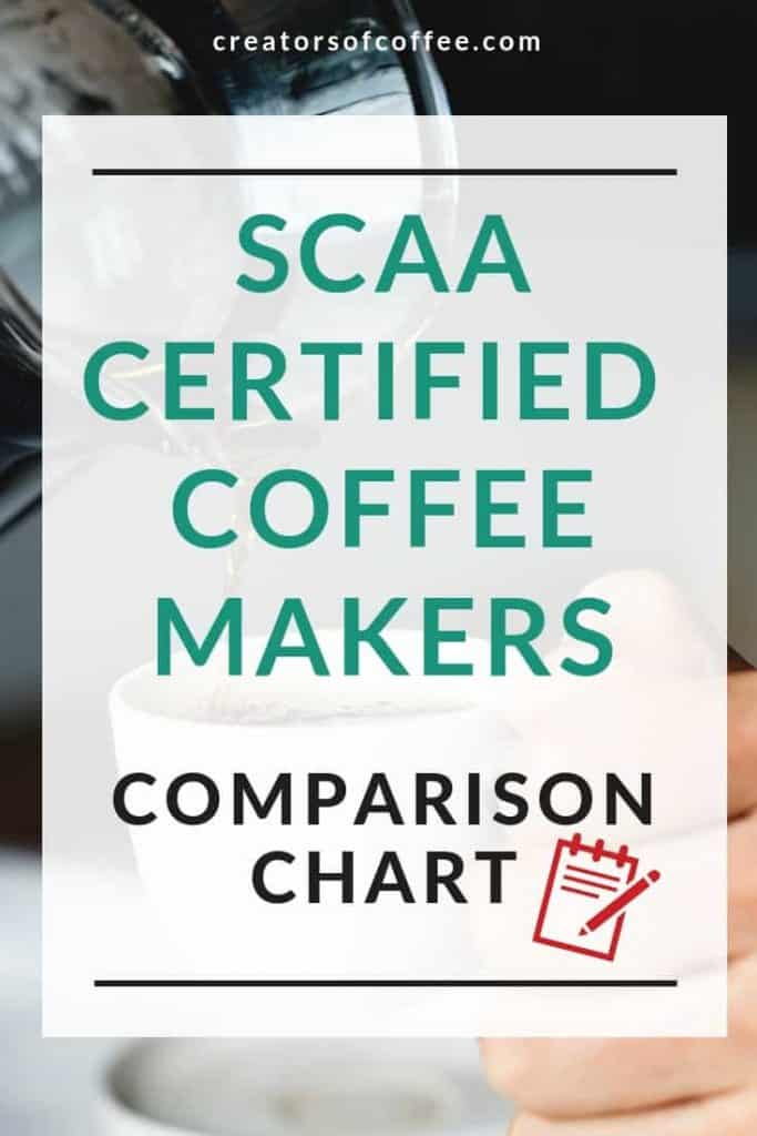 SCAA Certified Coffee makers comparison chart