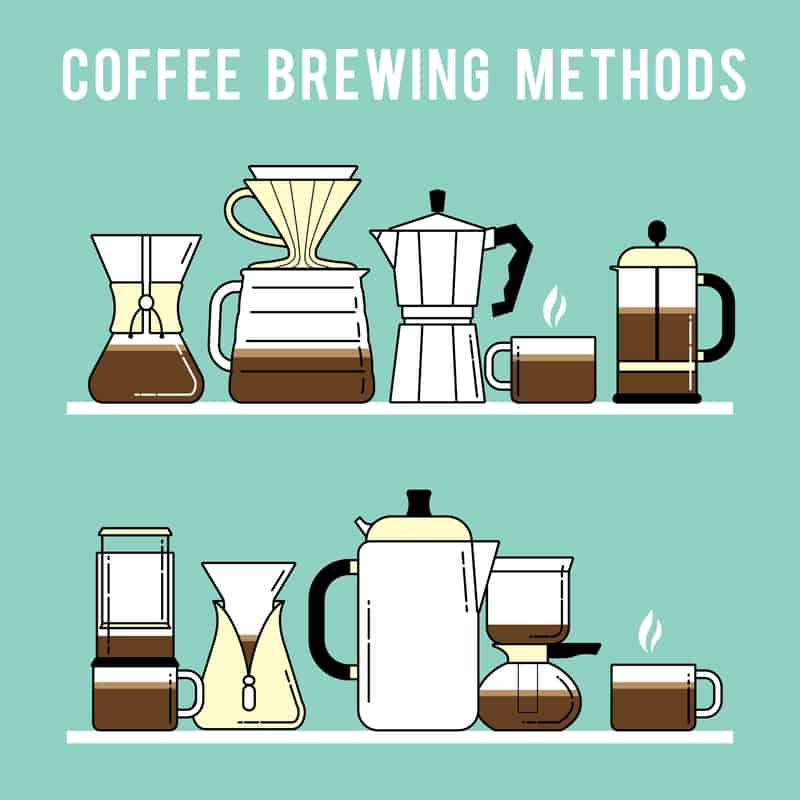 Coffee brewing methods illustration. Different ways of making hot coffee drinks