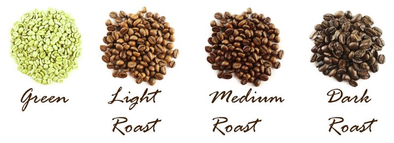 Different coffee beans roast levels